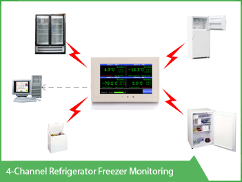 4 channel refrigerator freezing monitoring vackerglobal