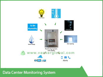 data center monitoring system VackerGlobal