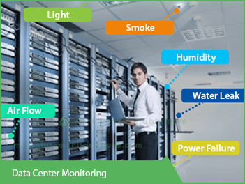 environment-monitoring-server-room