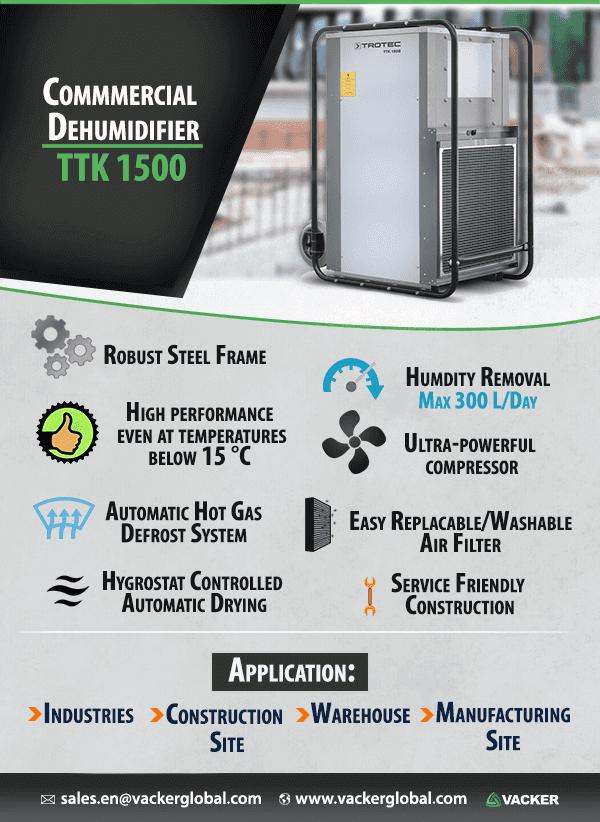 Commercial Dehumidifier Dubai- TTK 1500 Vacker Global