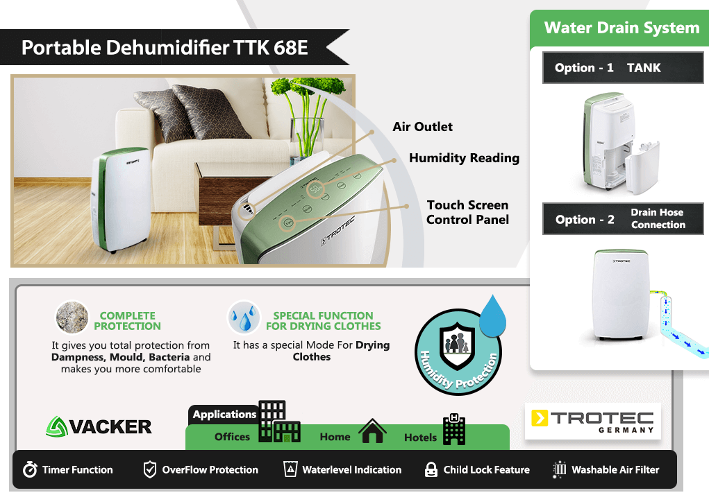 small-dehumidifier