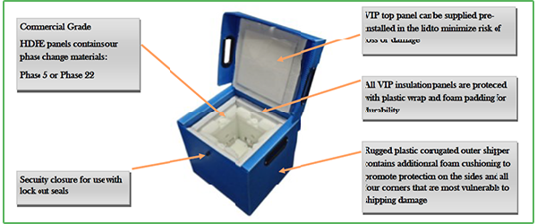Cryo-Cube Thermal Insulated Cold Box