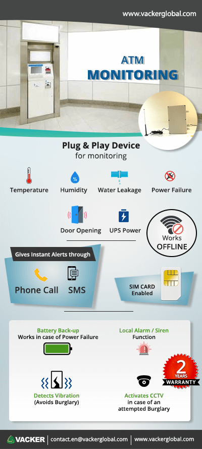 atm-monitoring-infographic-vacker